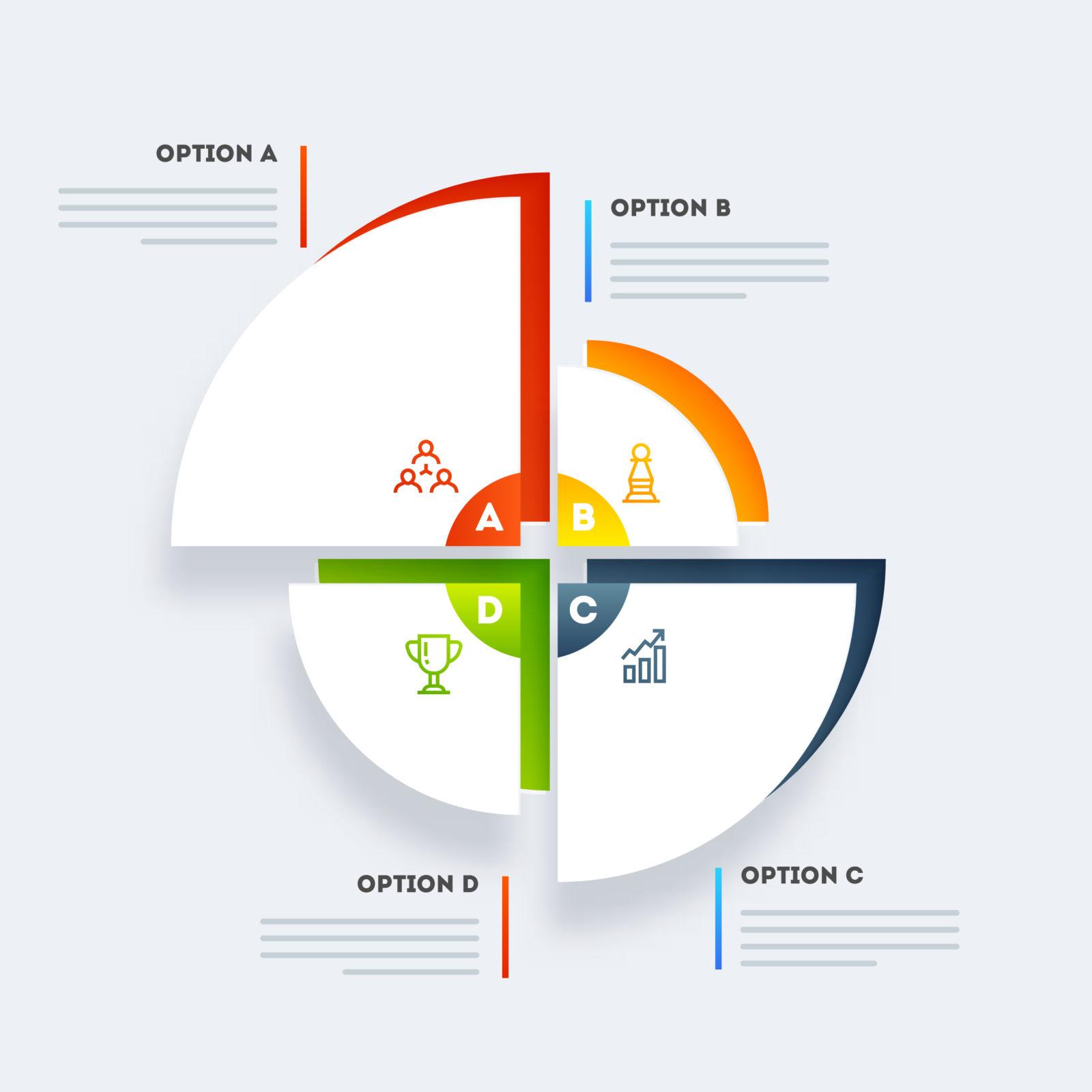marketing-research-characteristics